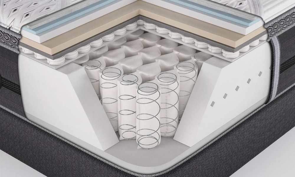 ADHESIVE SOLUTION FOR MATTRESS INDUSTRY
